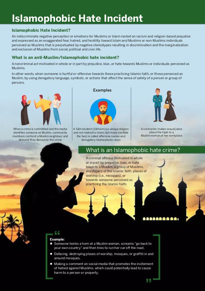 09_islamophobia